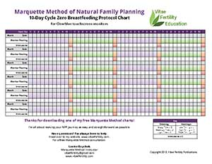 photograph regarding Printable Fertility Chart named No cost Printable Marquette Technique NFP Charts Louise Boychuk
